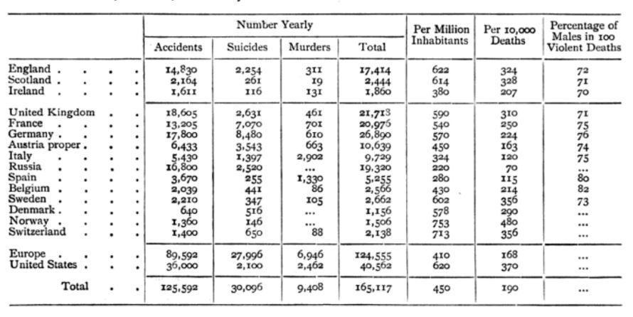 violent-deaths-in-1886